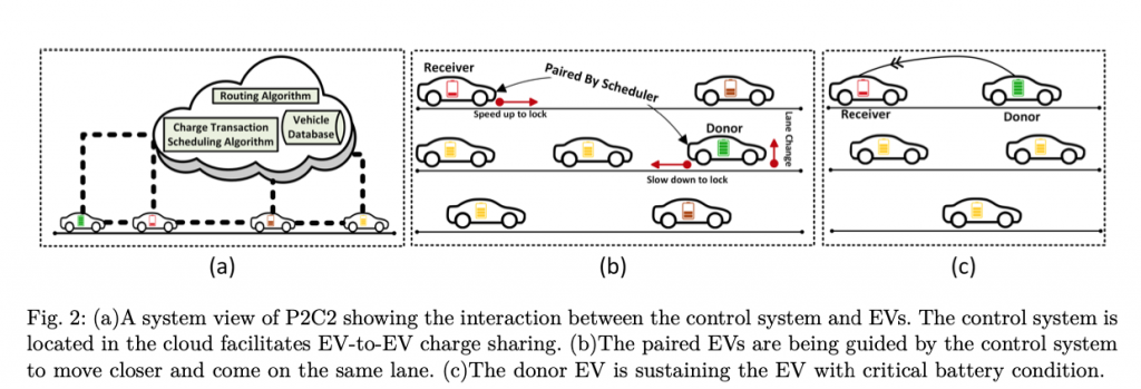 proposed charging system